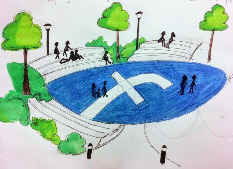 fb forum